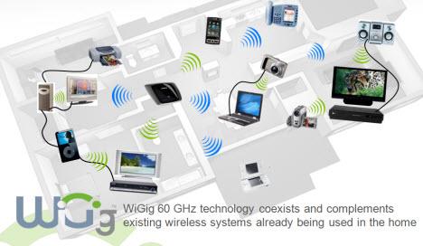 Технология WiGig будет дополнять существующие беспроводные сети