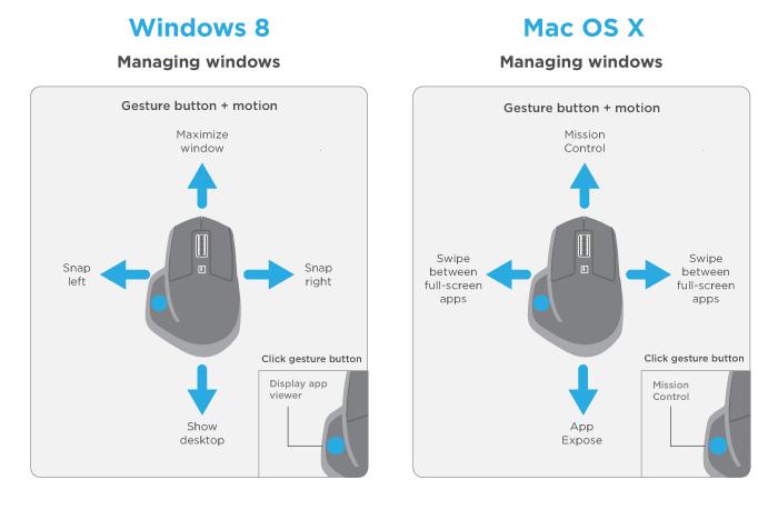 Маленький гигант: обзор флагманской мобильной мыши Logitech MX Anywhere 2-6
