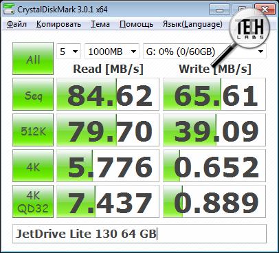 Карты памяти Transcend JetDrive Lite: специально для MacBook