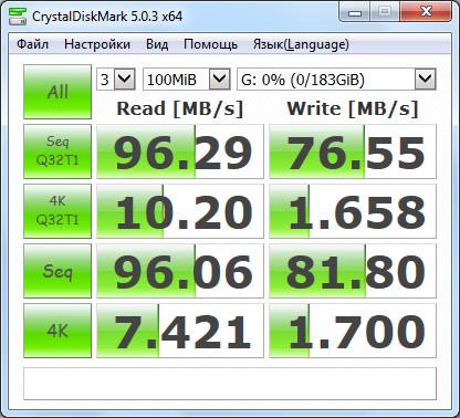 Результаты тестирования производительности в CrystalDiskMark 5.0.3