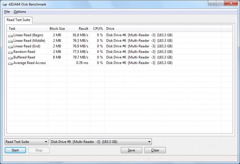 Результаты тестирования производительности в AIDA64 Extreme 5.20.34