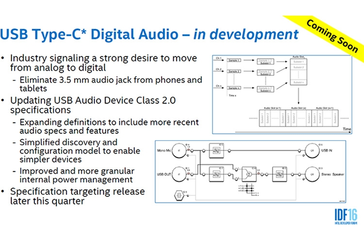 USB Type-C Digital Audio - in development