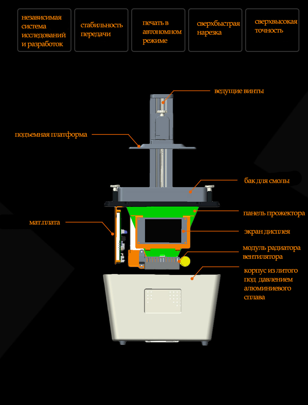 3D принтер недорого